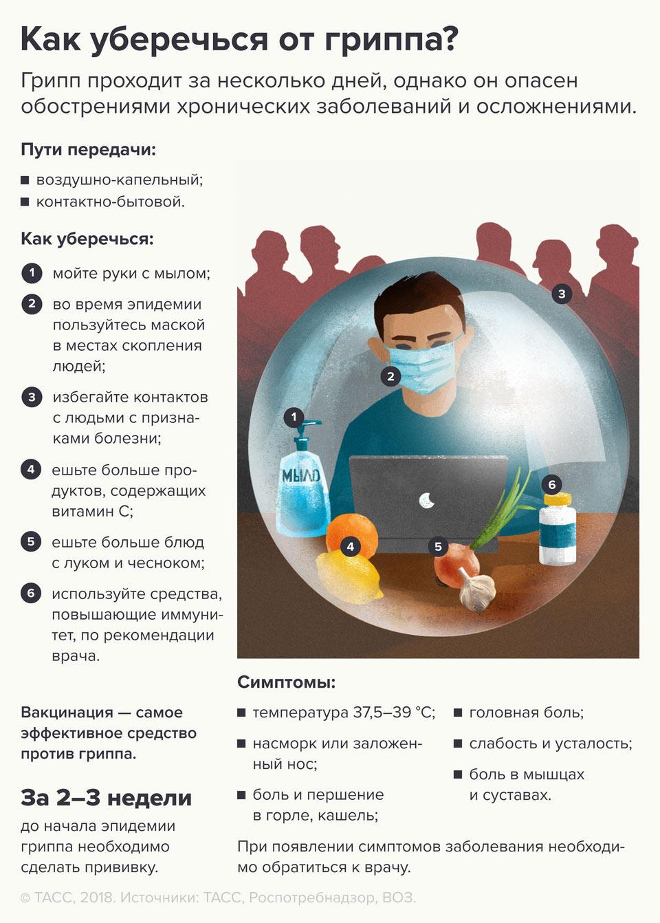 http://sorobr-5.ru/novosti/2017/2018/fevral/prof_gripp.jpg